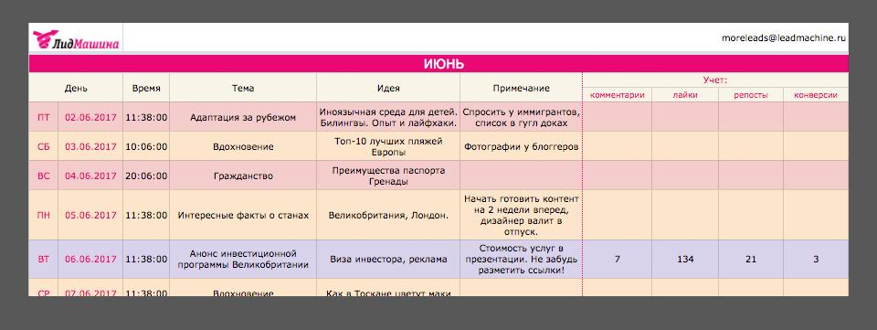 контент план на месяц шаблон