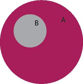 Сегментация базы подписчиков