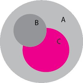 Сегмент базы подписчиков