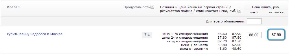 Как составить список запросов для яндекс директ контекстная реклама для сайтов юкоз