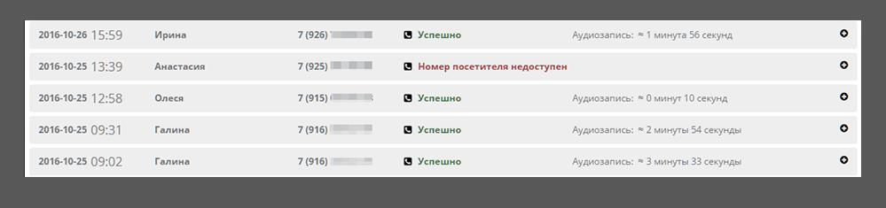сервисы обратного звонка с сайта